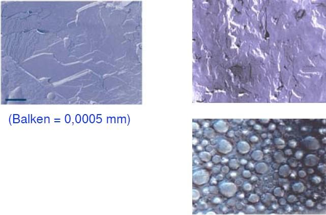 DMS - Hautbarriere - Emulsion